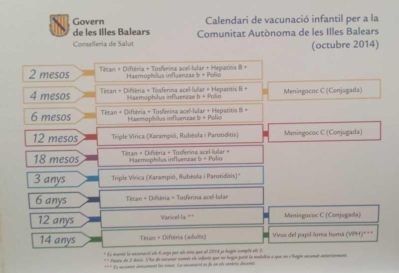 Calendario vacunación infantil Baleares 2016